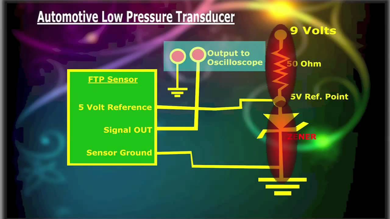 Low Pressure Transducer Youtube