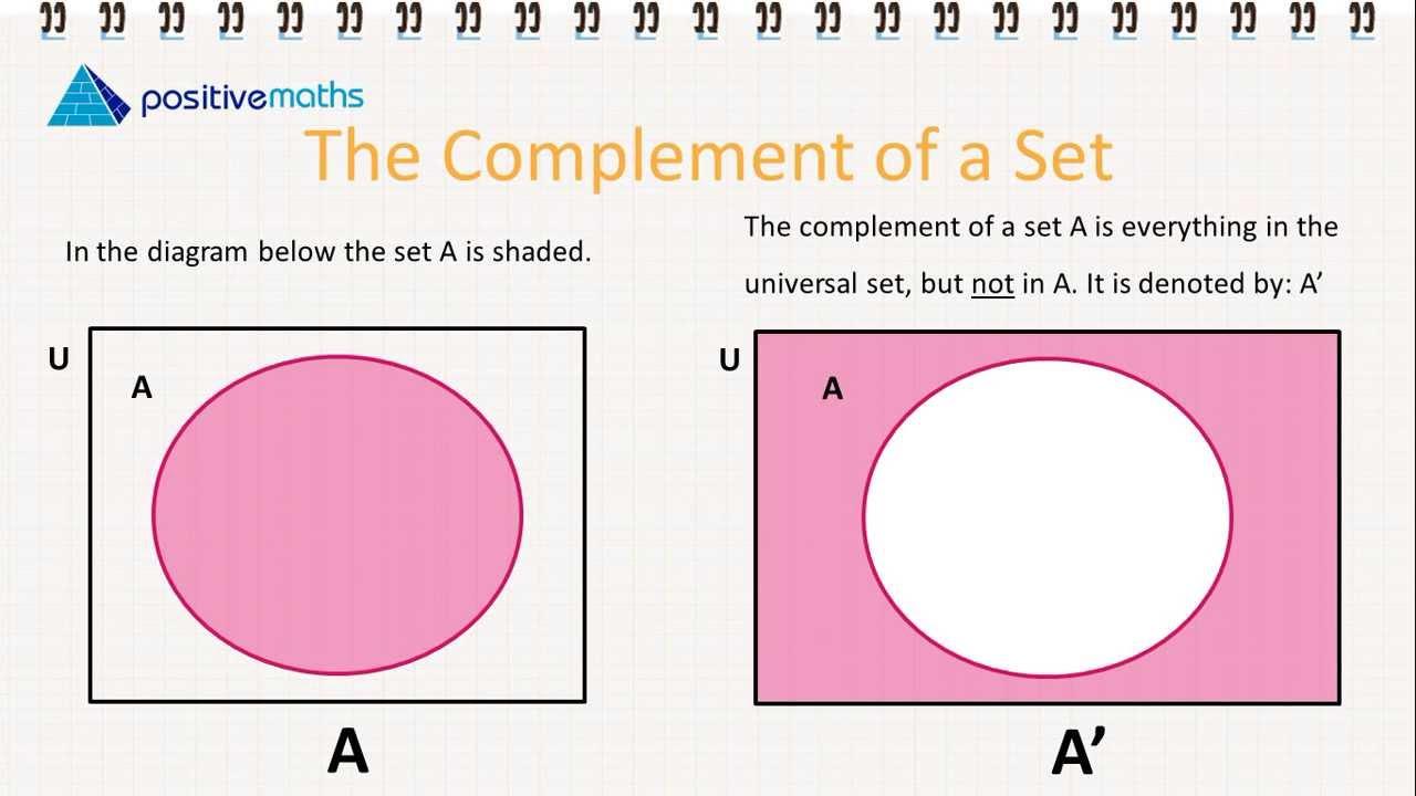 venn diagram complement