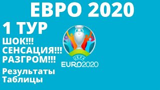 Футбол Евро 2020 Тур 1 итог и результаты Чемпионат Европы по футболу 2020