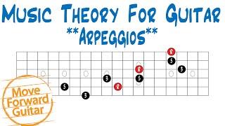 Gambar cover Music Theory for Guitar - Arpeggios