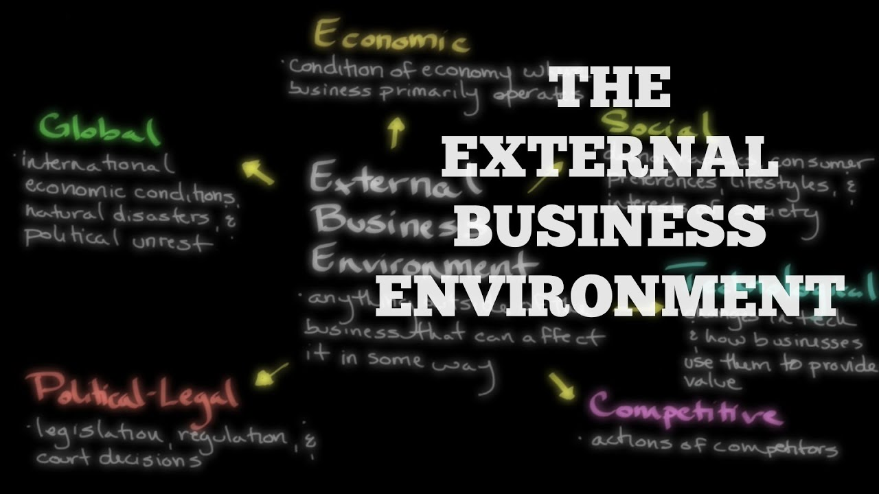 external and internal environment of at t External and internal environment oforganization pdf external and internal environment of external an.