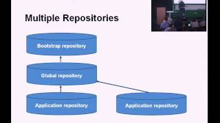 Advanced Topics in Programming Languages Series: JSR 277 Java Module System