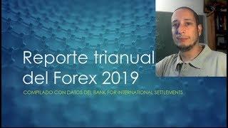 Reporte Trianual del Forex con datos del BIS 2019