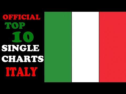 Top 10 Single Charts | Italy | 15.01.2018 | ChartExpress