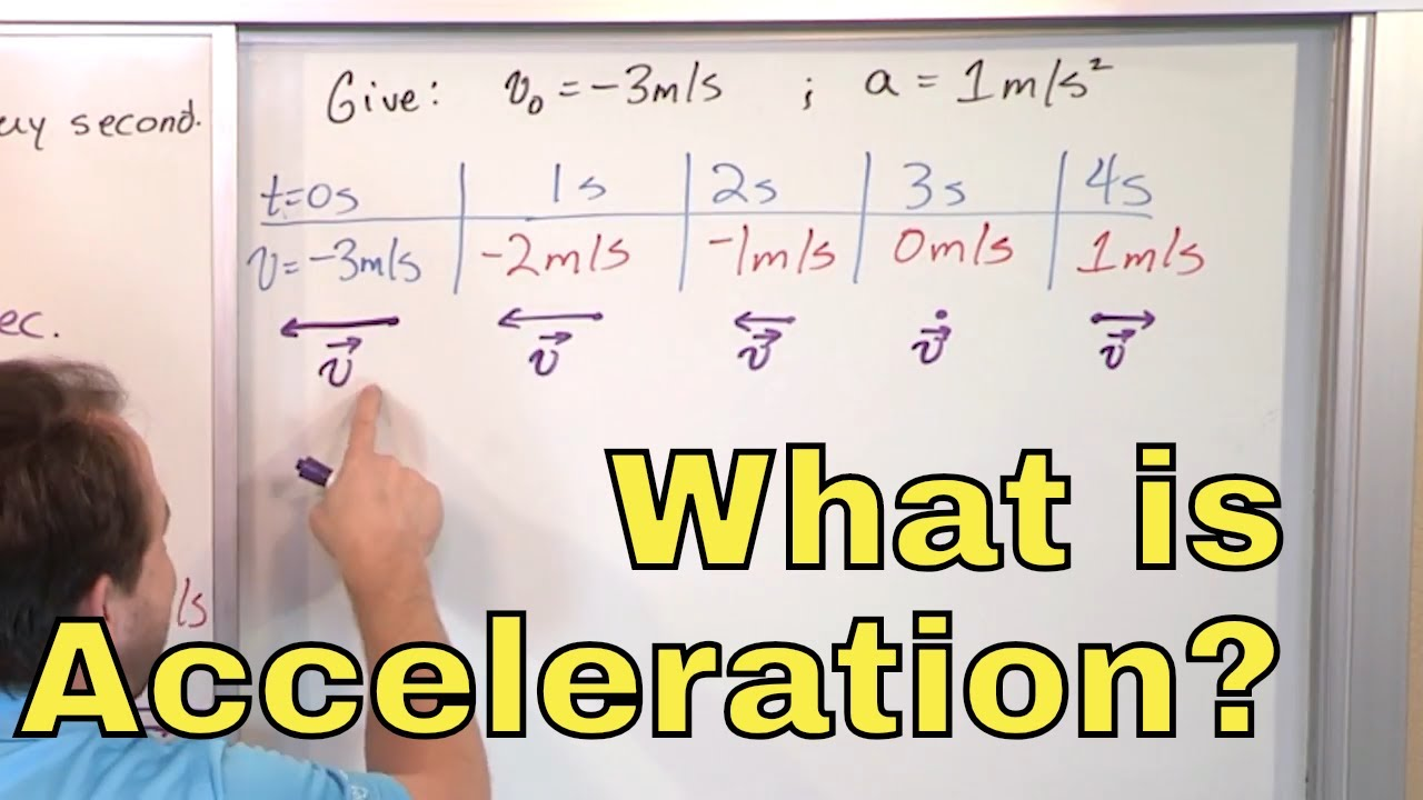 10 what is acceleration learn units average acceleration