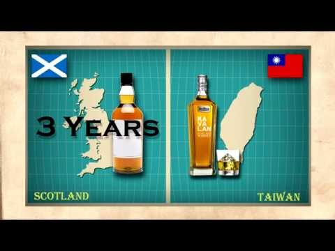 Sip on This: The Tale of Kavalan, Taiwan's World-Class Whiskey