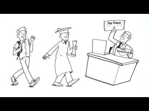 Amerisave online loan servicing