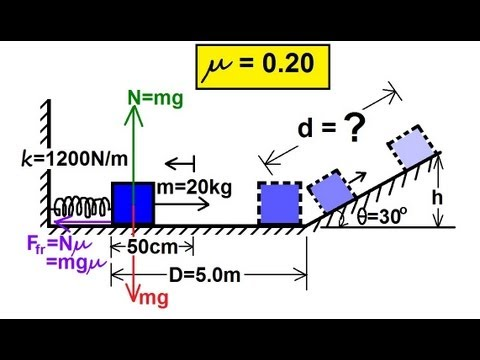 Physics - Mechanics: Energy, Work and Power (1 of 5)