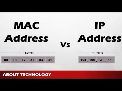 what is the relationship between an ip address and a mac