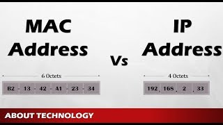 MAC vs IP Address : Difference between them with examples & frame format