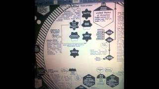 ANONYMOUS ILLUMINATI SATANISTS - THE STRUCTURES
