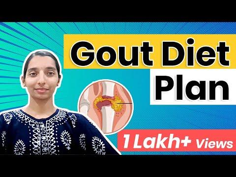 Sample Diet Plan For Gout  (high uric acid)