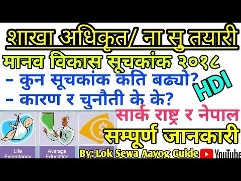 Human Development Index 2018 HDI Nepal, SAARC Asia मानब बिकाश सूचकांकमा नेपाल Sakhaa Adhikrit NaSu
