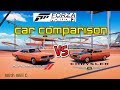 Car Comparison: Dodge Charger VS Chrysler Charger w/ Will C (Forza Horizon 3)