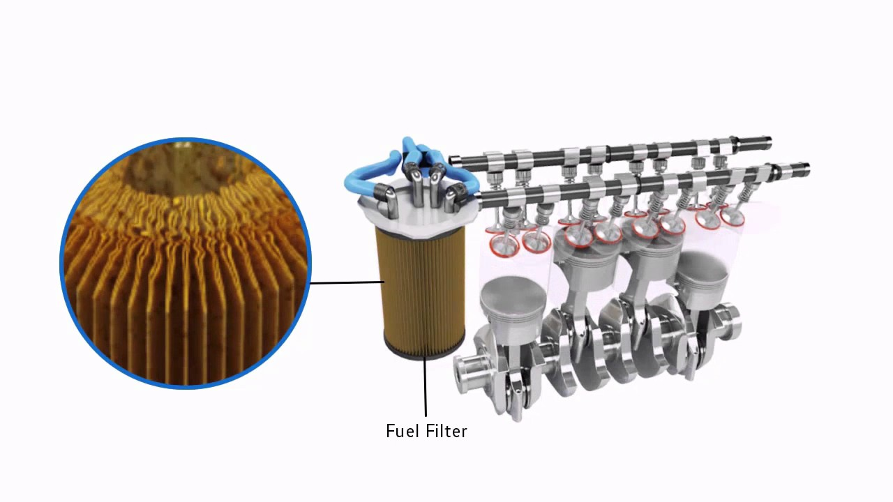Volkswagen Servicing Minor Major Service Youtube 2013 Jetta Fuel Filter