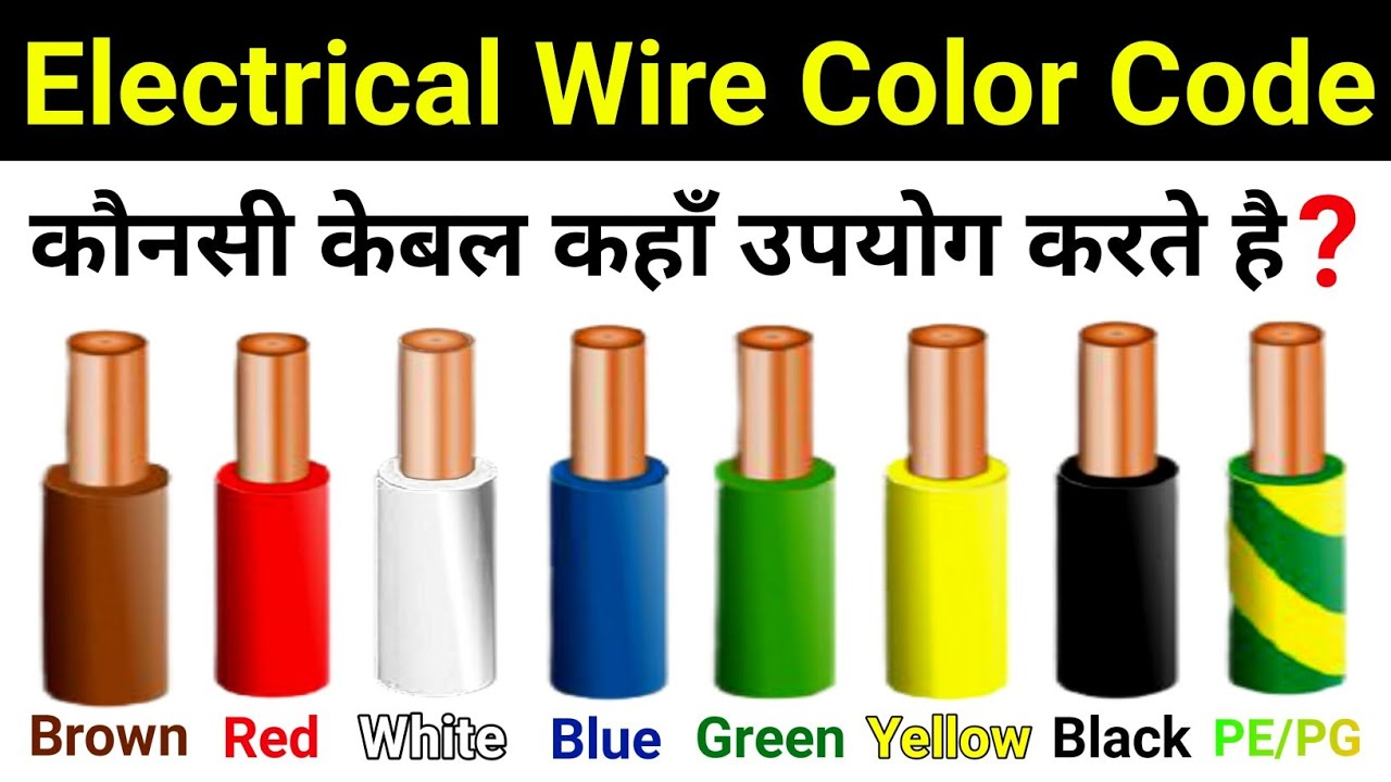 Electric Cable/Wire Colour Code || what is the color code for electric wire?