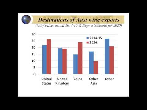 Exchange Rates and FTA's - 2015 SA Winegrape Summit