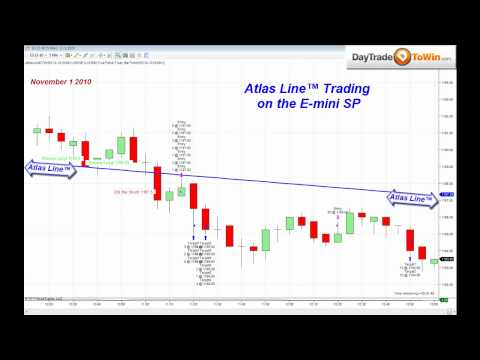 Day Trading Emini SP using Atlas Line Price Action