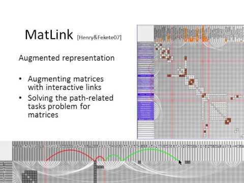 Visualizing Dynamic Interactions - Jean-Daniel Fekete