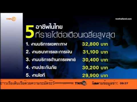 เปิดโผ5อาชีพในไทยได้เงินเดือนอู้ฟู่
