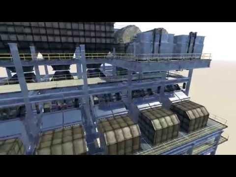 Trommel Simulation - Planned Maintenance