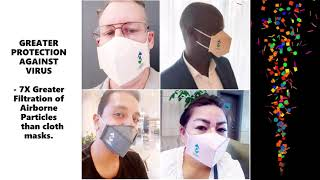 ZENplanet Re-Usable, Biodegradable Face Masks: Saving Lives and Mother Earth