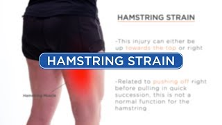 Hamstring Strain - Diagnosis