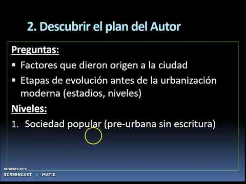 Esquema de ideas