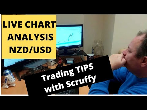 live-forex-chart-analysis-nzd/usd---21/3/20---trading-opportunity