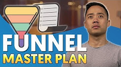 How to Map Out Your Perfect Marketing Funnel