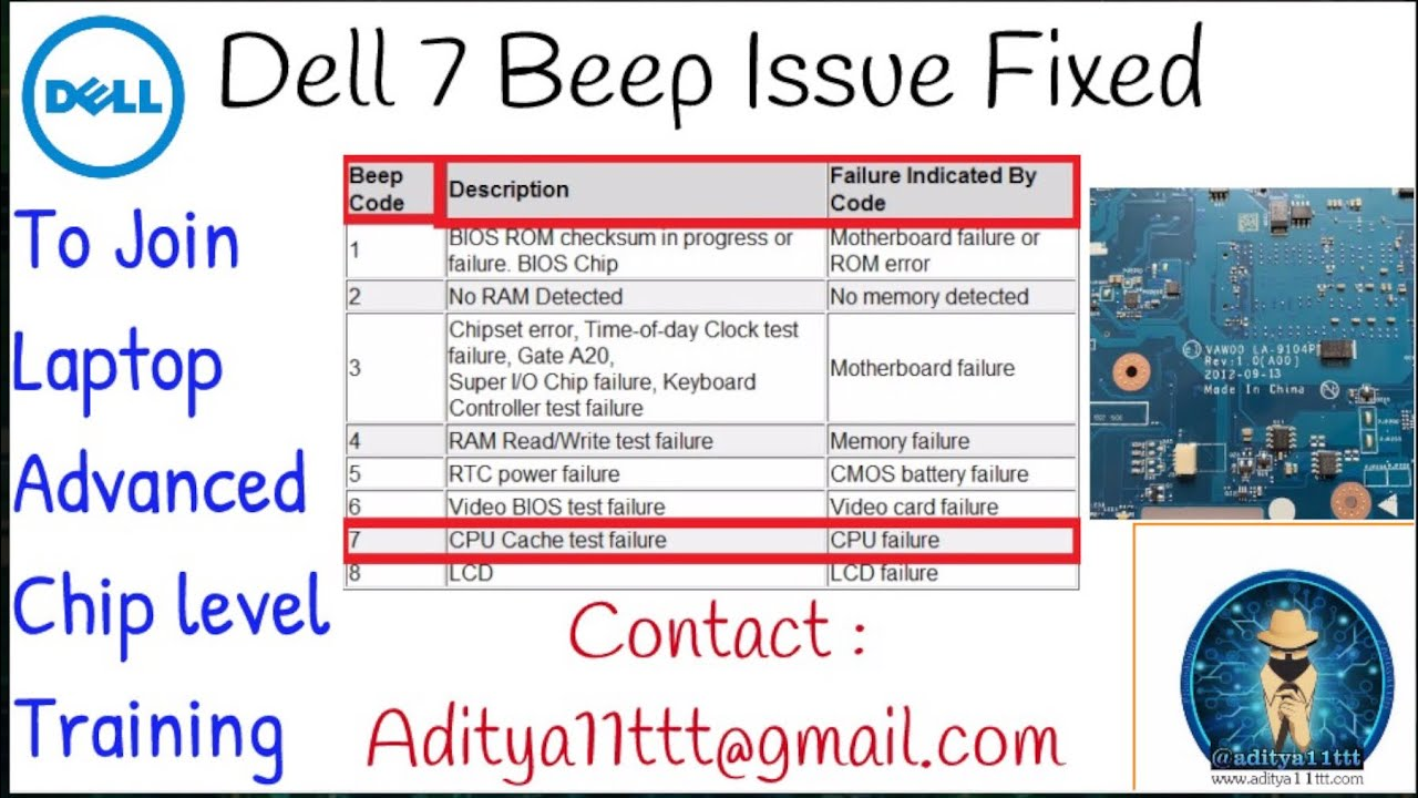 Dell Beep Codes Laptop