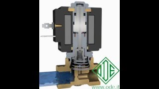 Электромагнитный клапан нормально открытый прямого действия 2х-ходовой(Принцип работы нормально открытого электромагнитного клапана прямого действия. Качественные электромагн..., 2016-04-11T12:28:47.000Z)