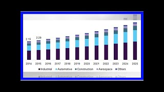 Breaking News | Oil Storage Equipments Market 2018 Global Analysis, Growth, Size, Share, Trends, Fo