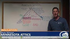 Attic Insulation Contractors - Minneapolis MN - Attic Ventilation Tips