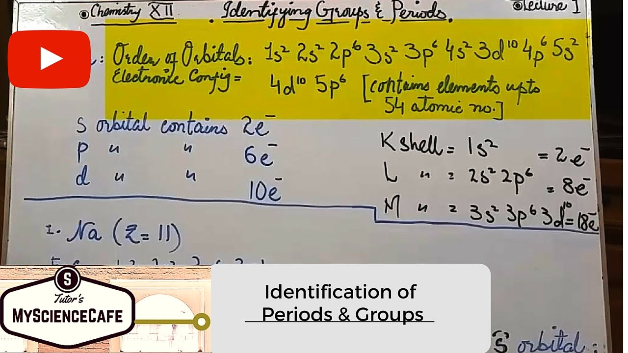 Identification of groupsperiods and block of elements youtube identification of groupsperiods and block of elements urtaz Choice Image