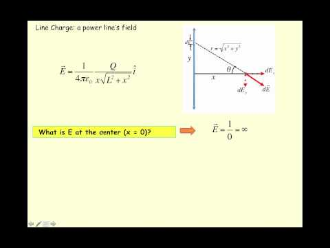 Lecture03: E-Field due to a continuous charge distribution