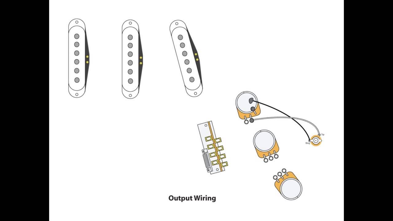 Stratocaster Blender Wiring Diagram : 35 Wiring Diagram