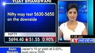 Nifty may test 5630-5650 on the downside : Vijay Bhambwani