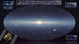 NASA's Swift Catches 500th Gamma-ray Burst