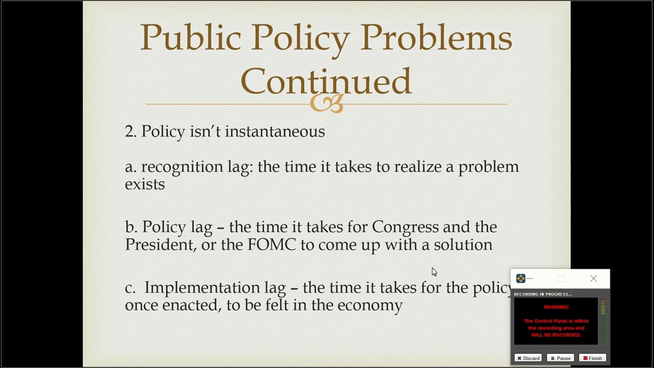 Chapter 13 Problems with Fiscal and Monetary Policy