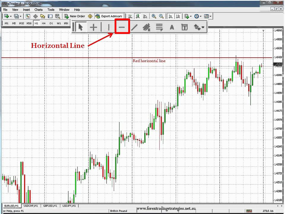 How to draw and delete lines on MetaTrader4 Platform Lesson 5 of 9 wmv