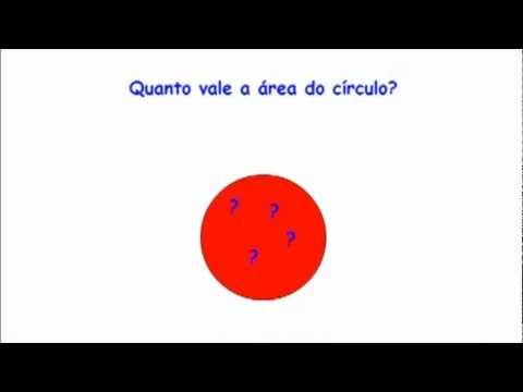 Animação  Área do Círculo a partir da Área do Triângulo  Matemática Rio