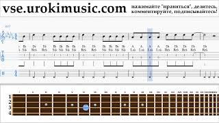 Как играть на Банджо (Ирландское Тенор) Imagine Dragons - Whatever It Takes Табы um-i821