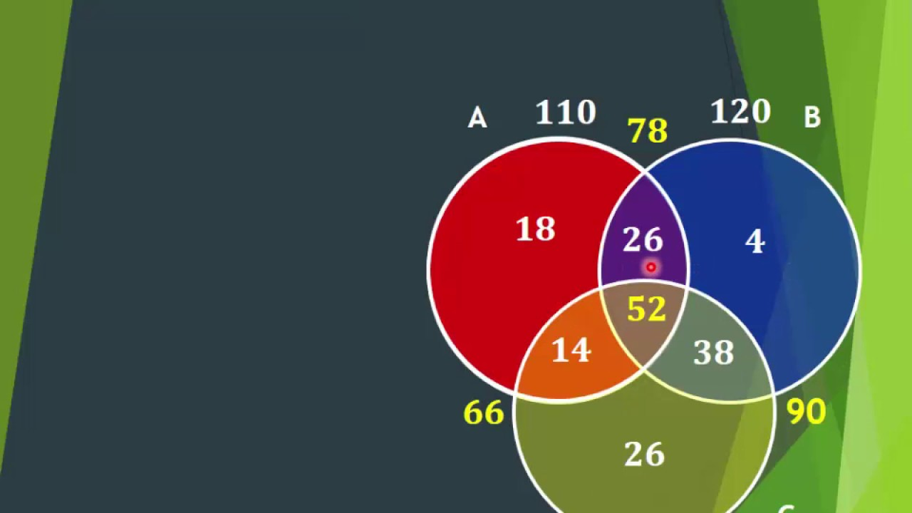 Problemas con tres conjuntos en el diagrama de venn youtube problemas con tres conjuntos en el diagrama de venn ccuart Gallery