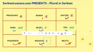 Plural in Serbian - Video Exercise
