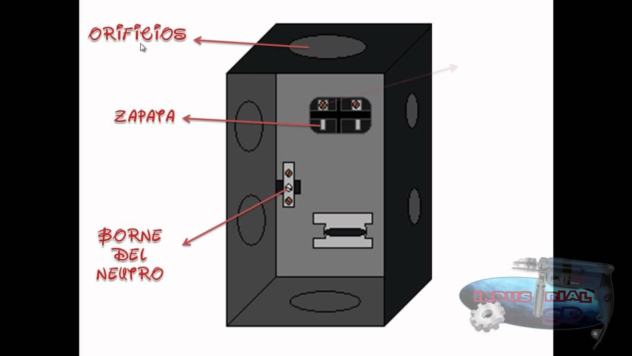 el centro de carga (electricidad residencial) - YouTube
