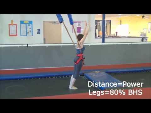 Back Handspring Camp – Elite Extreme Gymnastics & Tumbling ...