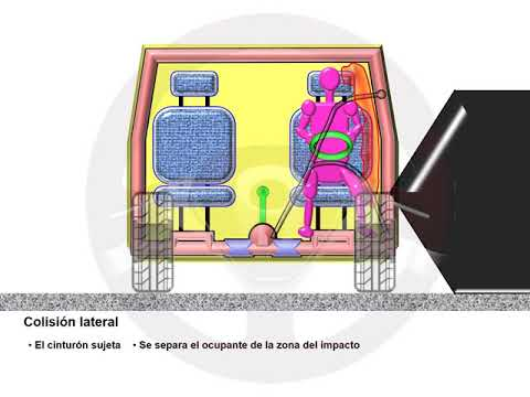 ASÍ FUNCIONA EL AUTOMÓVIL (I) - 1.4 Seguridad (12/13)