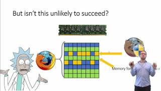Rowhammer attacks explained simply