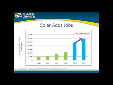 Solar America Communities